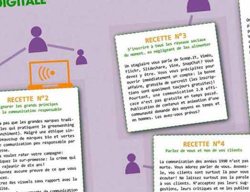 5 recettes pour rater sa communication digitale