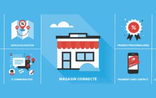 Marché des produits biologiques et commerce digital : les nouveaux défis