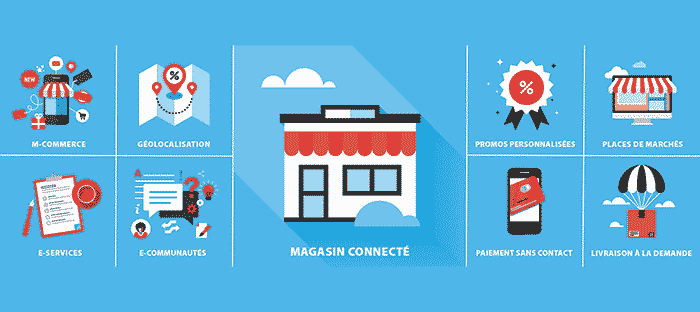 E-commerce et magasin bio en ligne : le commerce bio à l'heure du digital (1/2)