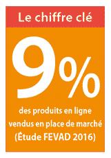 Chiffre clé e-commerce vente en ligne des produits biologiques