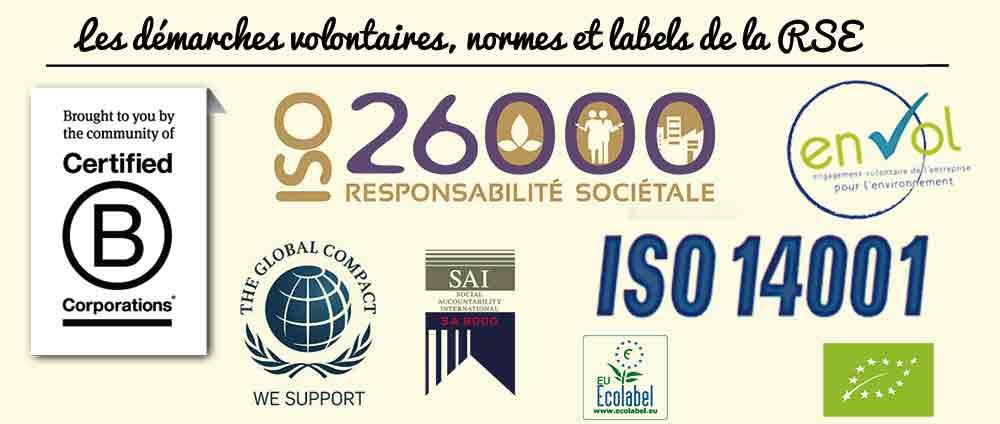 Dossier bio-sociétal 2/3 : les démarches volontaires, normes et labels de la RSE