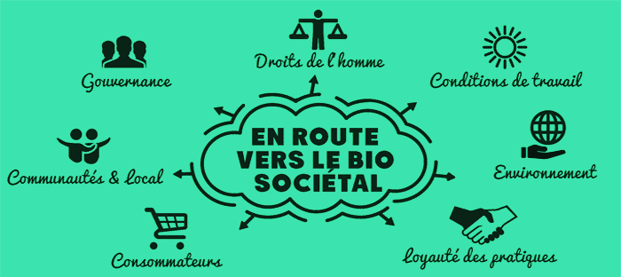 Bio et grands enjeux sociétaux - 3e partie : en route vers le bio-sociétal (3/3)